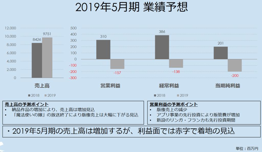 f:id:michsuzuki:20180827012836p:plain