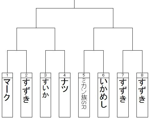 f:id:michsuzuki:20180901221048j:plain