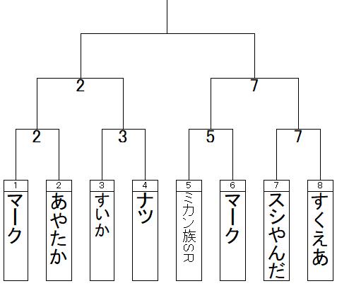 f:id:michsuzuki:20180902121130p:plain