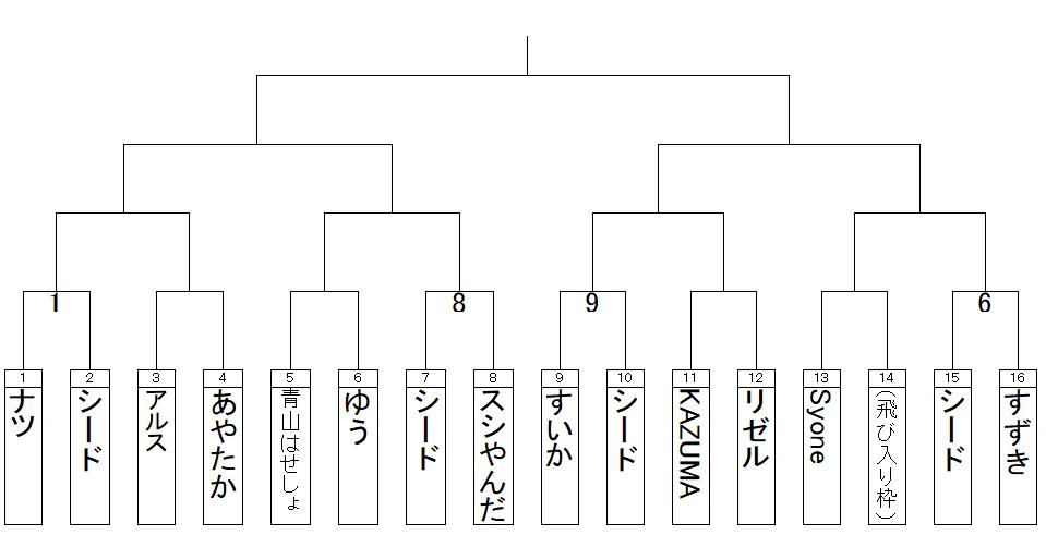 f:id:michsuzuki:20181013213325p:plain