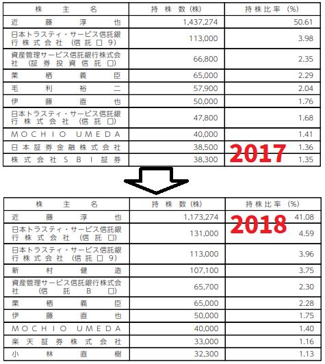 f:id:michsuzuki:20181025074953p:plain