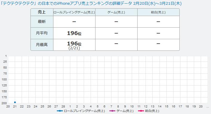 f:id:michsuzuki:20190321160516p:plain