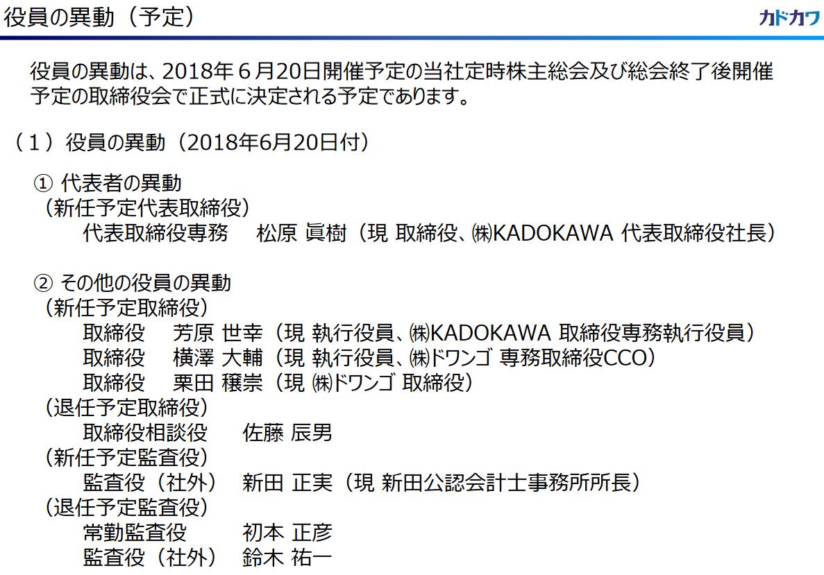 f:id:michsuzuki:20190324093120p:plain