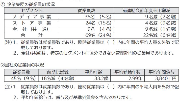 f:id:michsuzuki:20190326003820p:plain