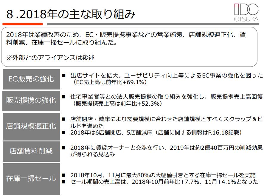f:id:michsuzuki:20190331065932p:plain