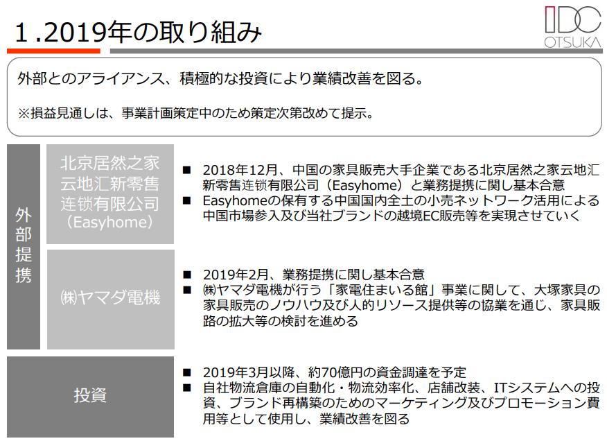 f:id:michsuzuki:20190331071335p:plain