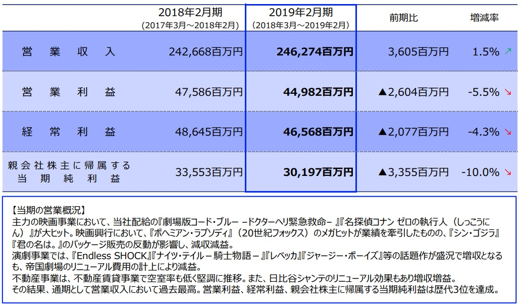f:id:michsuzuki:20190509124515j:plain