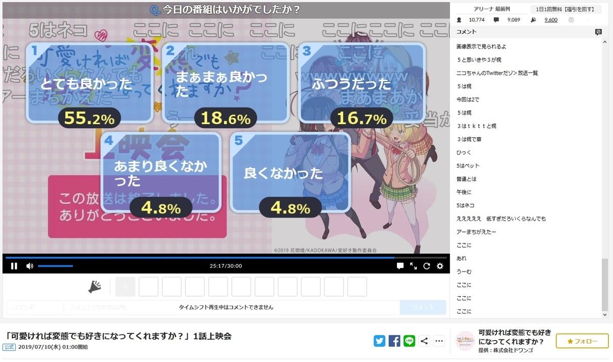 f:id:michsuzuki:20190712200958j:plain