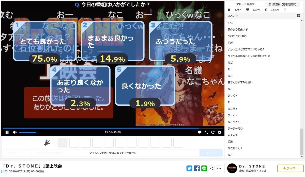 f:id:michsuzuki:20190712201000j:plain