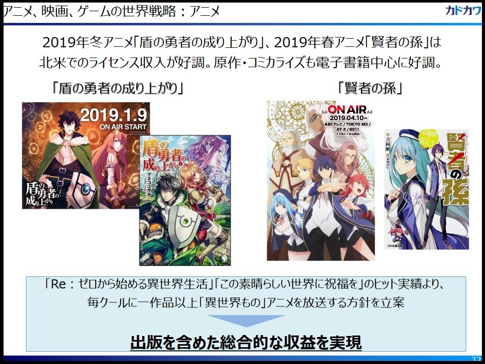 f:id:michsuzuki:20190723060332j:plain