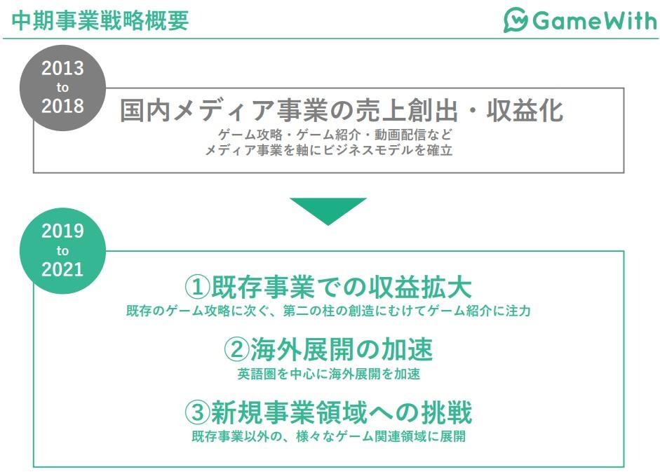 f:id:michsuzuki:20190815123703j:plain