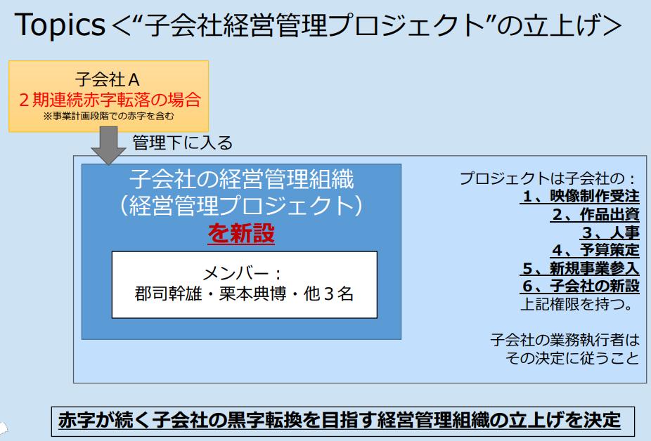 f:id:michsuzuki:20190827081307p:plain