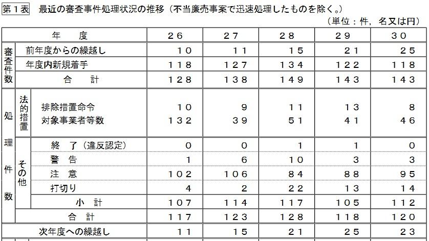 f:id:michsuzuki:20190903165137j:plain