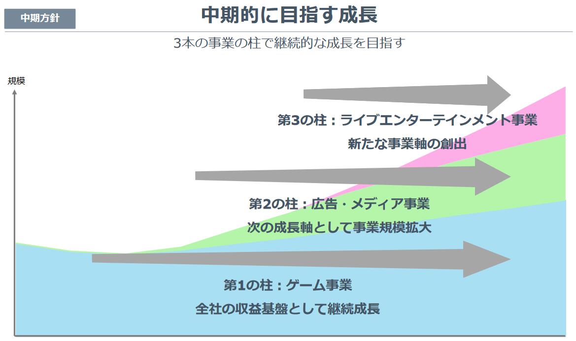 f:id:michsuzuki:20190921192355p:plain
