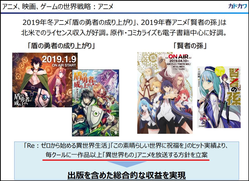 f:id:michsuzuki:20191021183656p:plain
