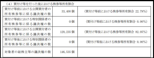f:id:michsuzuki:20191127080048p:plain