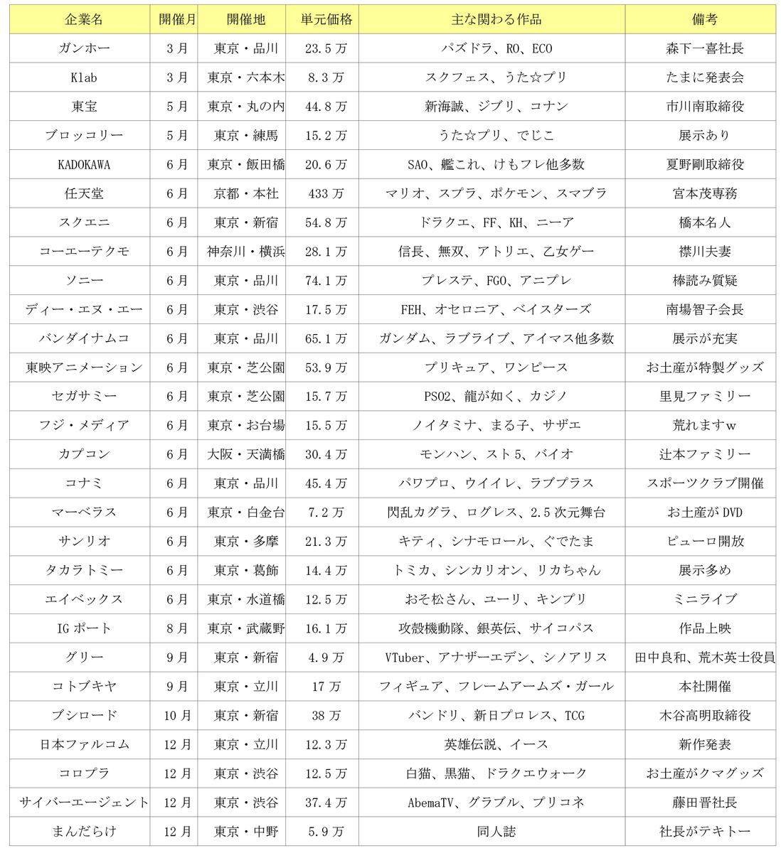 f:id:michsuzuki:20191225210614j:plain