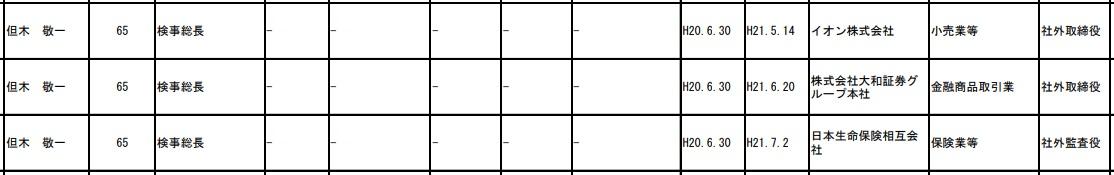f:id:michsuzuki:20200102165418j:plain