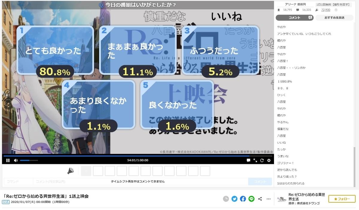 f:id:michsuzuki:20200105193028j:plain