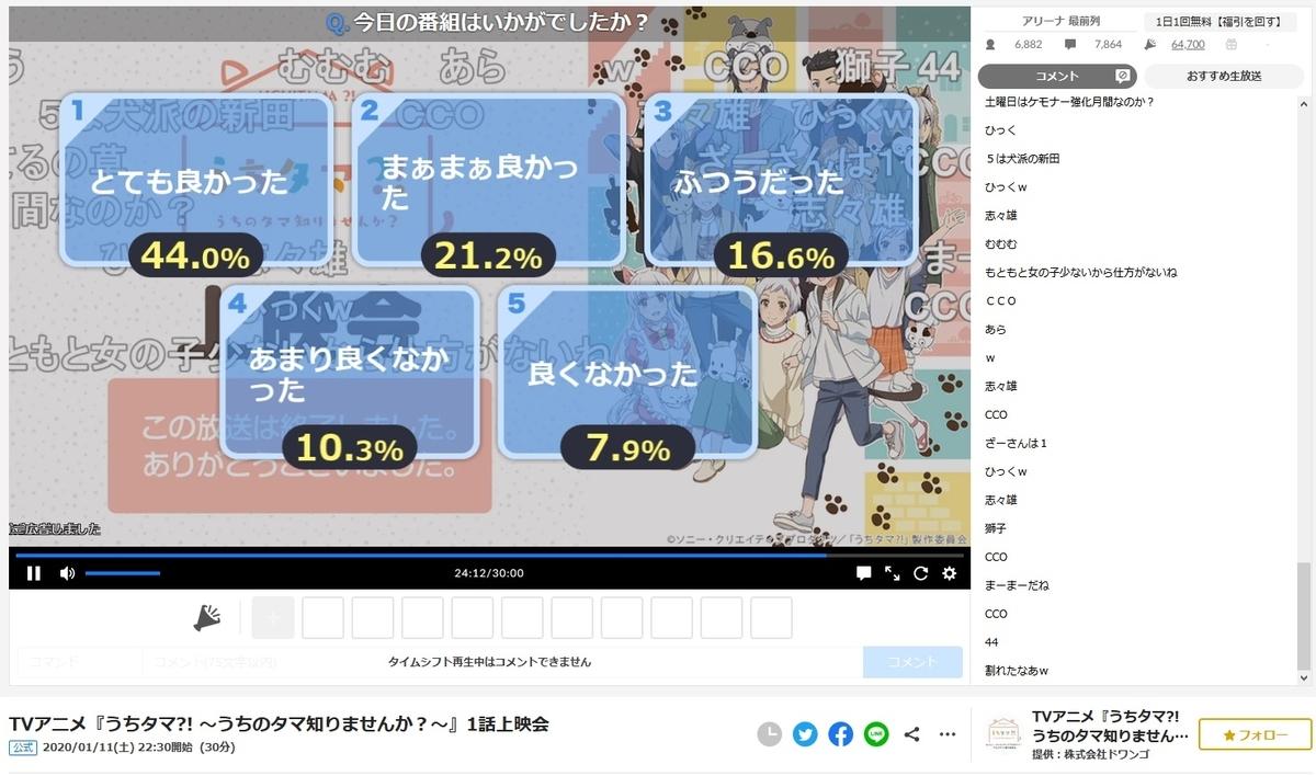 f:id:michsuzuki:20200114035248j:plain