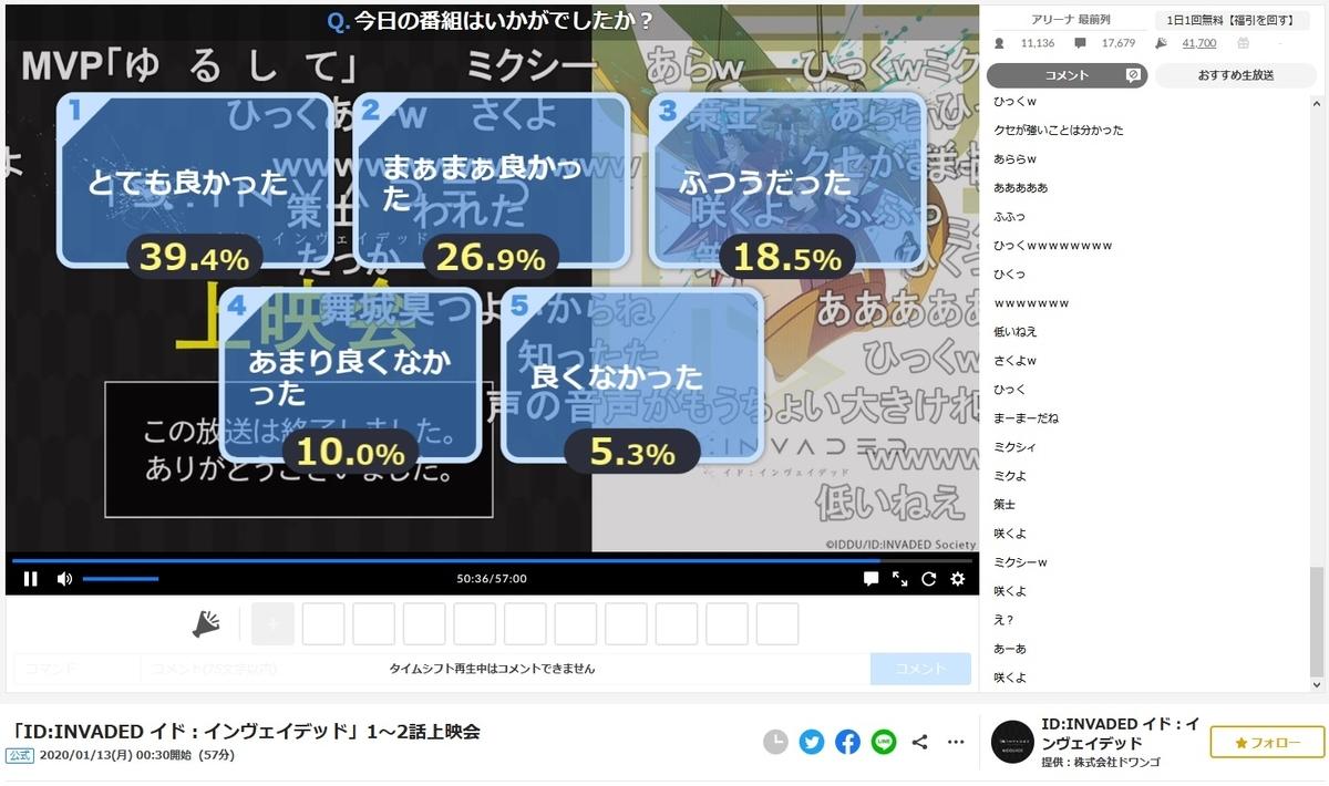 f:id:michsuzuki:20200114035253j:plain