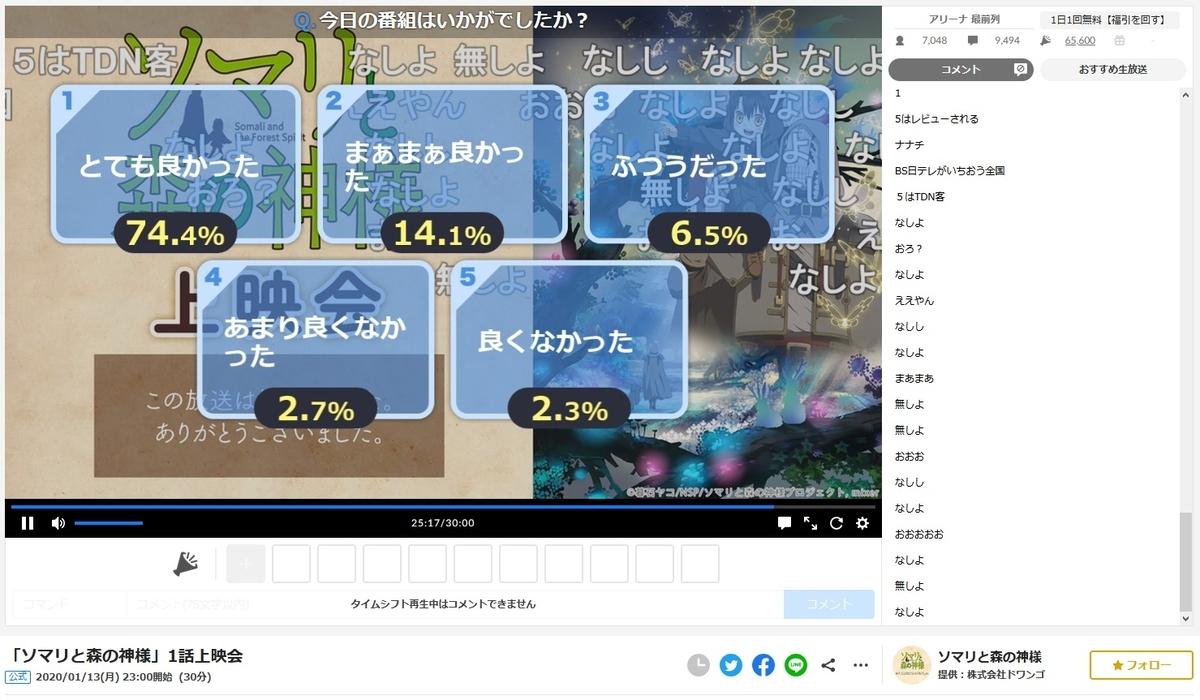 f:id:michsuzuki:20200114035254j:plain
