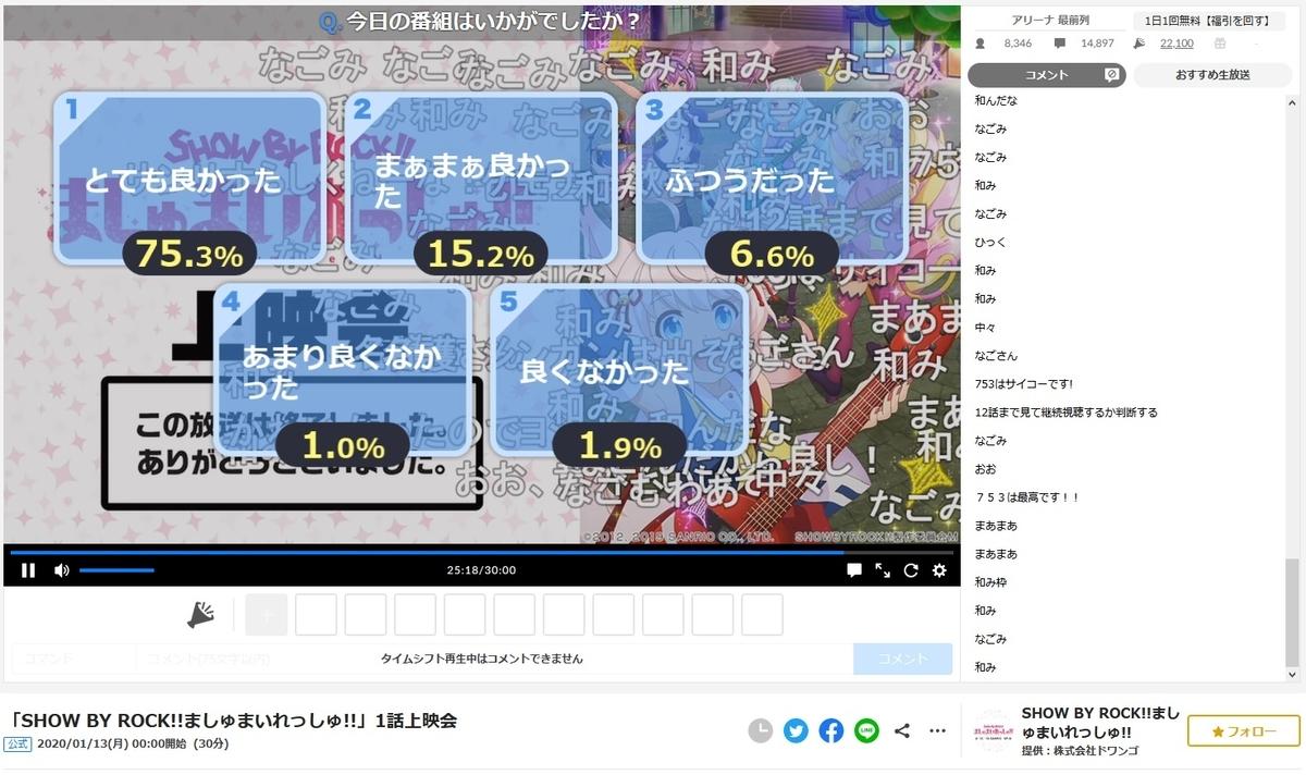 f:id:michsuzuki:20200114035255j:plain