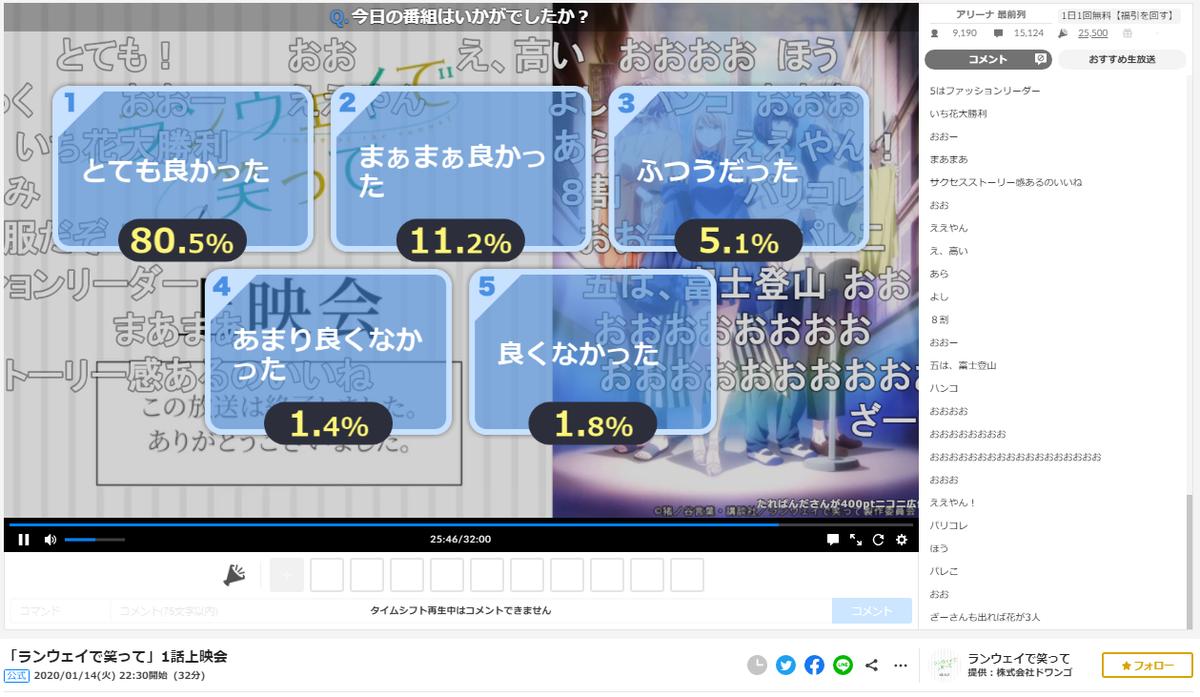 f:id:michsuzuki:20200118193637p:plain