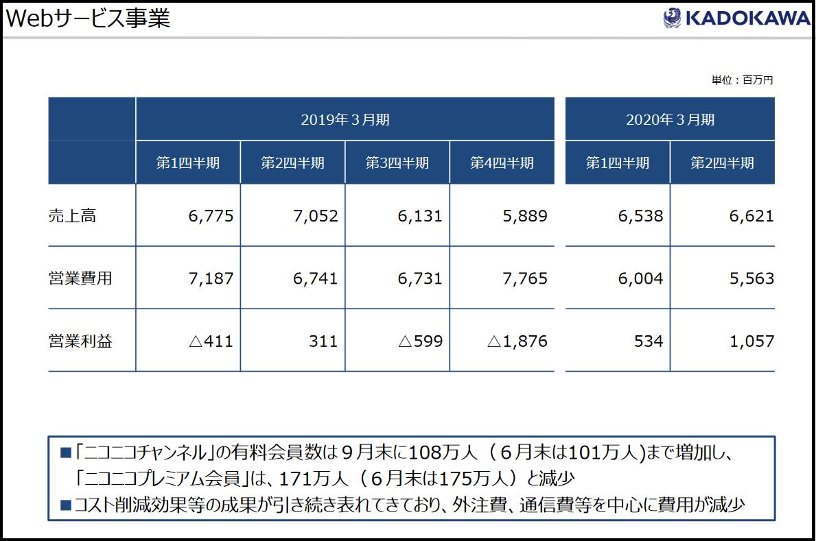 f:id:michsuzuki:20200121024250p:plain