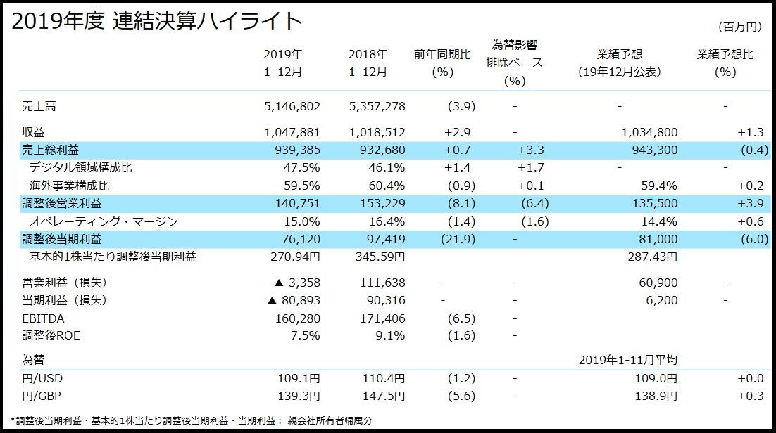 f:id:michsuzuki:20200322215607j:plain