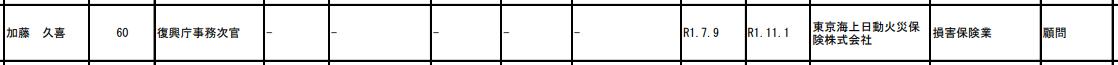 f:id:michsuzuki:20200402024807p:plain