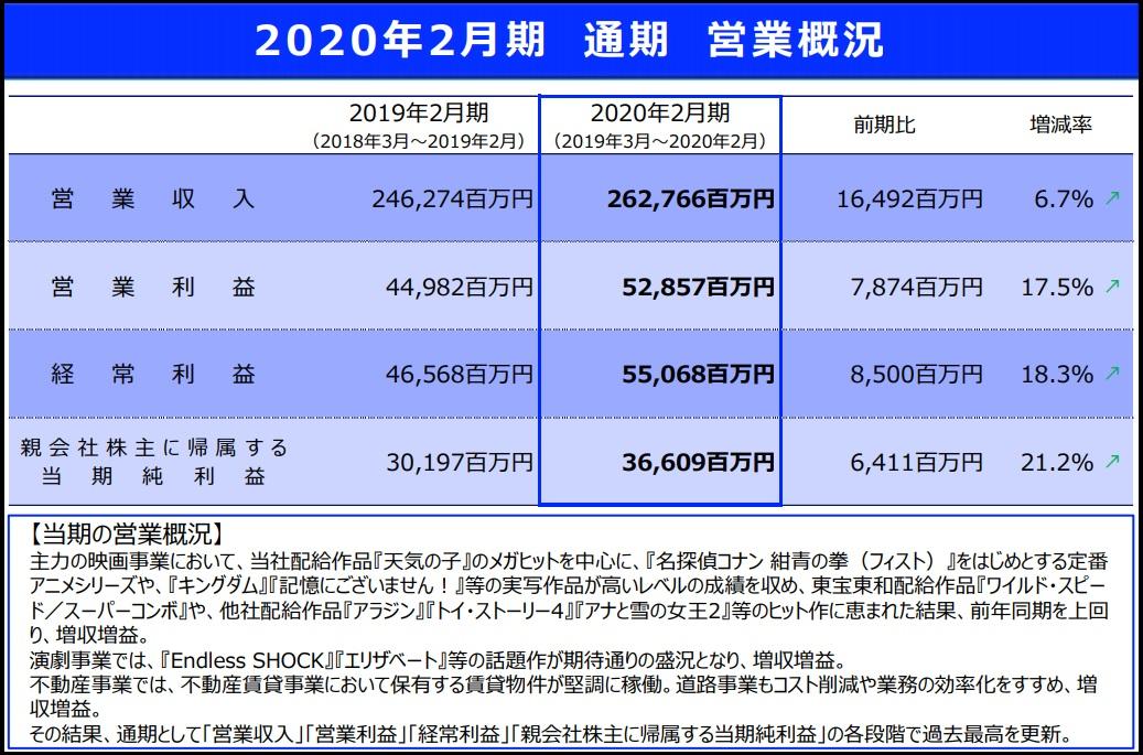 f:id:michsuzuki:20200522154123j:plain