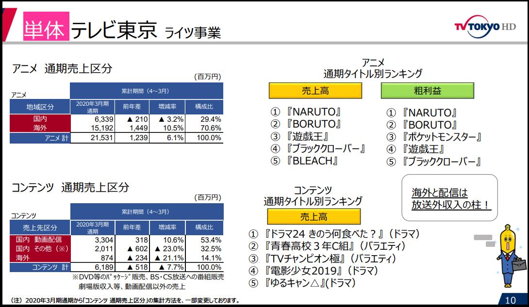 f:id:michsuzuki:20200617154509p:plain