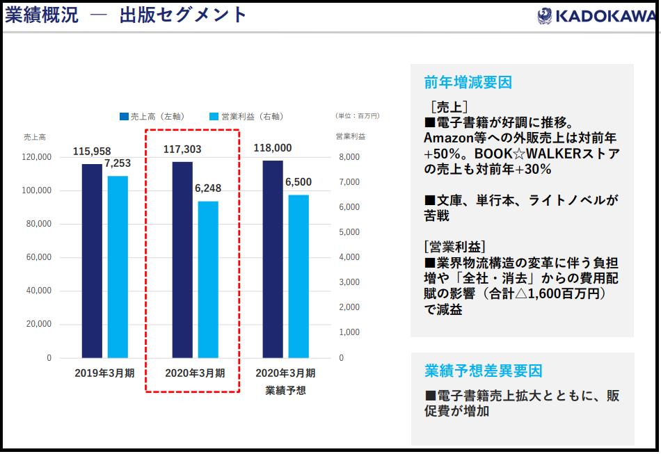 f:id:michsuzuki:20200617171115p:plain