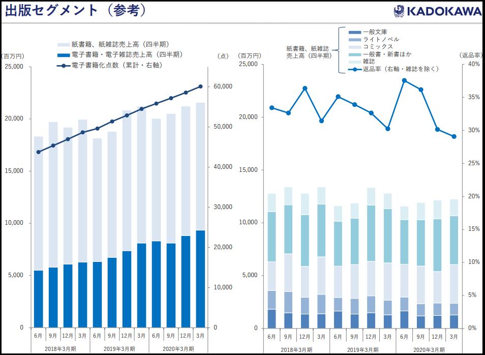 f:id:michsuzuki:20200617171425p:plain