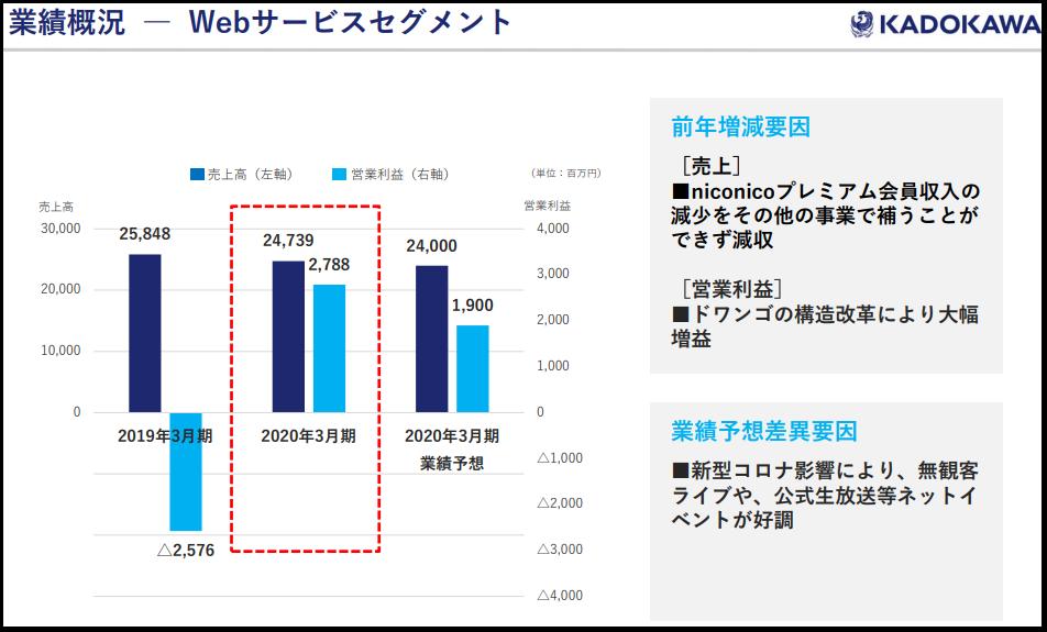 f:id:michsuzuki:20200617171908p:plain