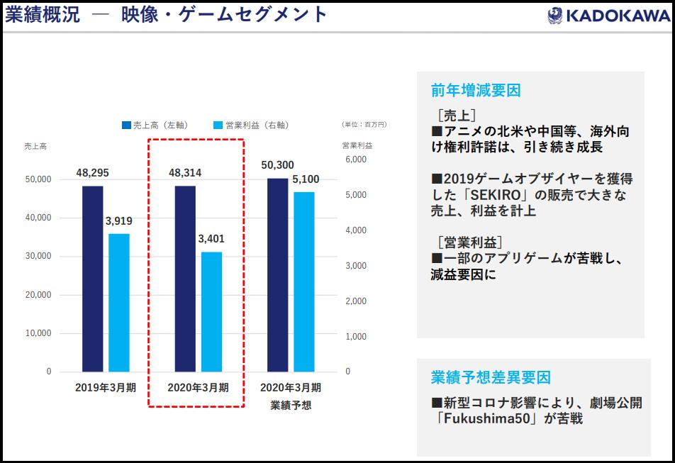 f:id:michsuzuki:20200617172635p:plain