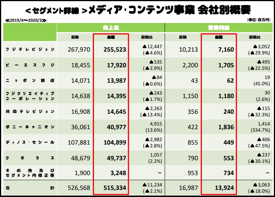 f:id:michsuzuki:20200625045854p:plain
