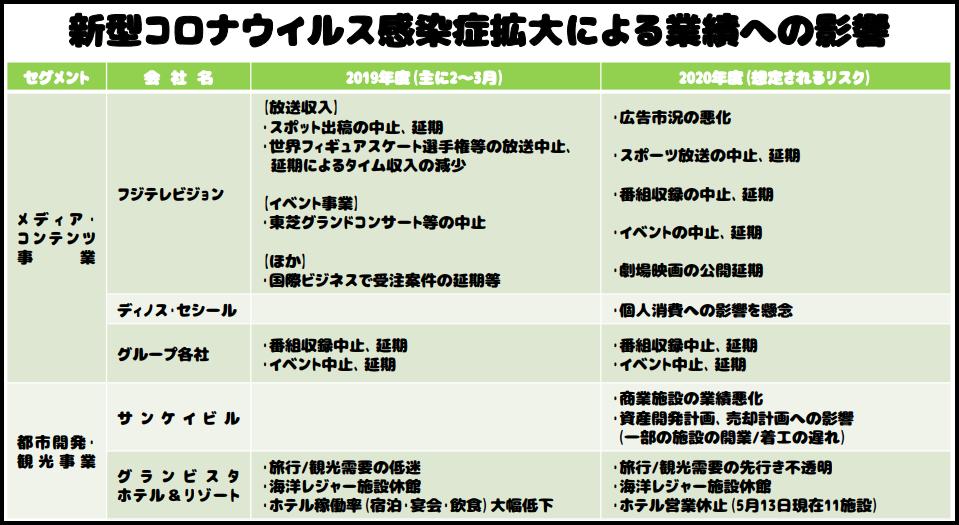 f:id:michsuzuki:20200625050700p:plain