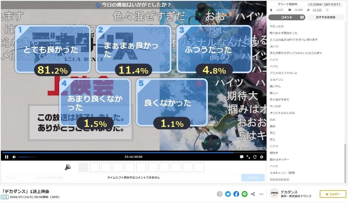 f:id:michsuzuki:20200715020321j:plain