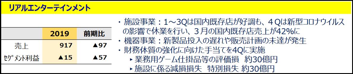 f:id:michsuzuki:20200719172326p:plain