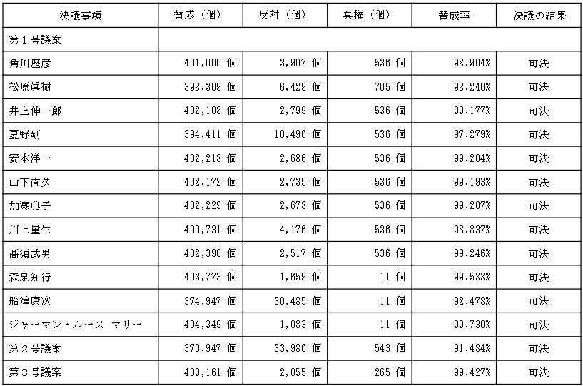 f:id:michsuzuki:20200815115711j:plain