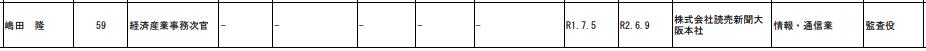 f:id:michsuzuki:20201009212347p:plain