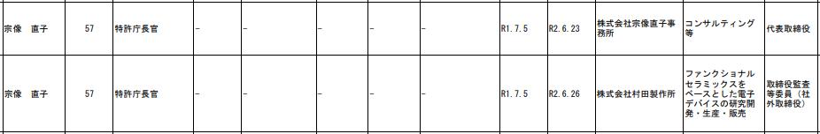f:id:michsuzuki:20201009212539p:plain