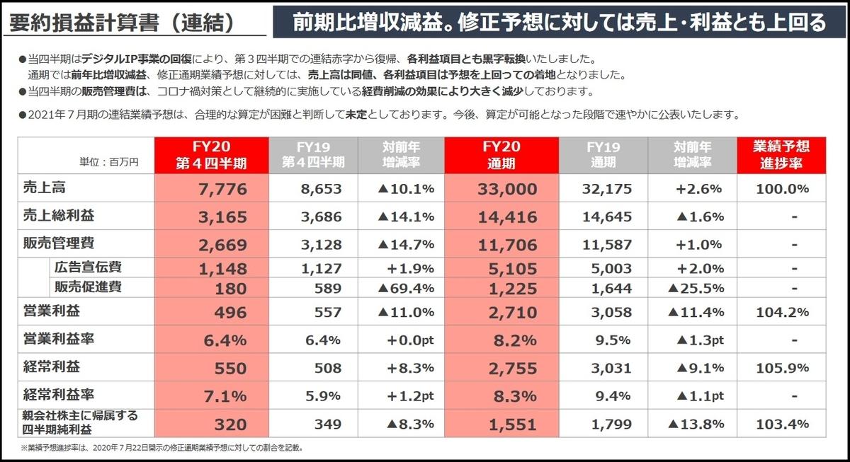 f:id:michsuzuki:20201026023935j:plain