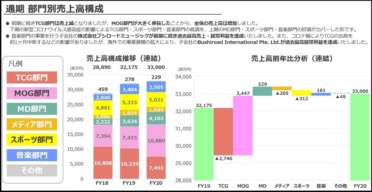 f:id:michsuzuki:20201026024235j:plain