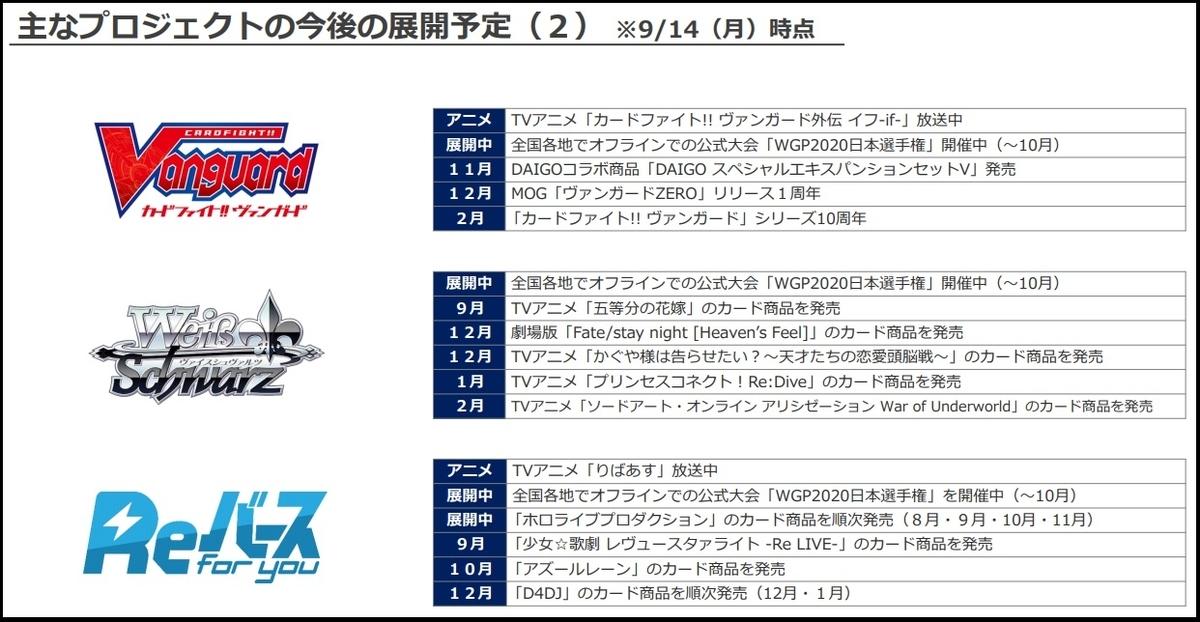 f:id:michsuzuki:20201026191521j:plain