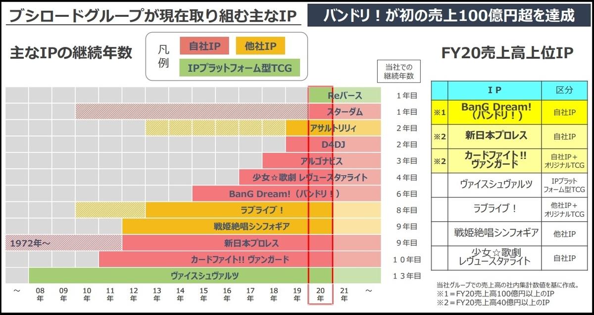 f:id:michsuzuki:20201026191838j:plain