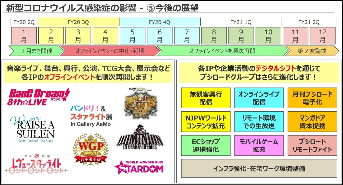 f:id:michsuzuki:20201027054616j:plain