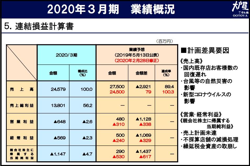 f:id:michsuzuki:20201104005135j:plain